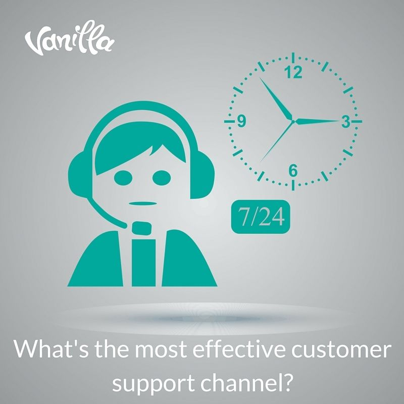What's the most effective customer support channel-