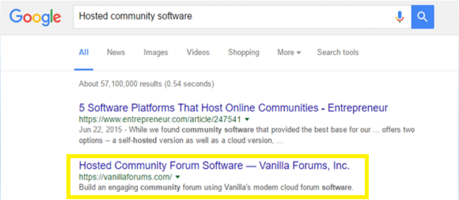 product optimizing your forum for seo purposes