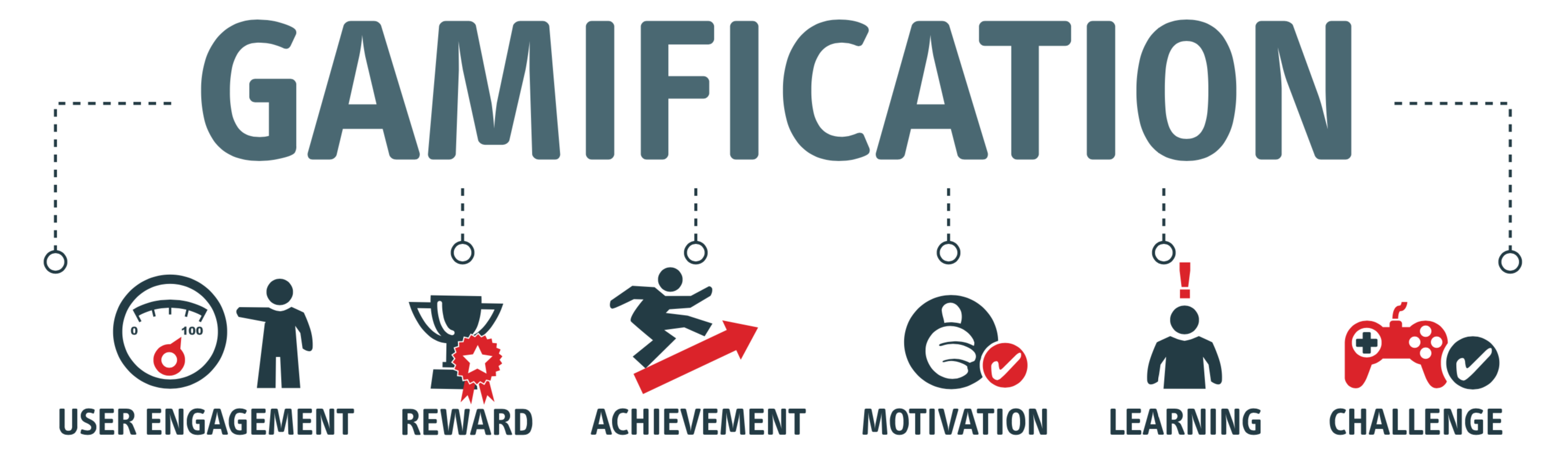 Gamification - Benefits and Outcomes
